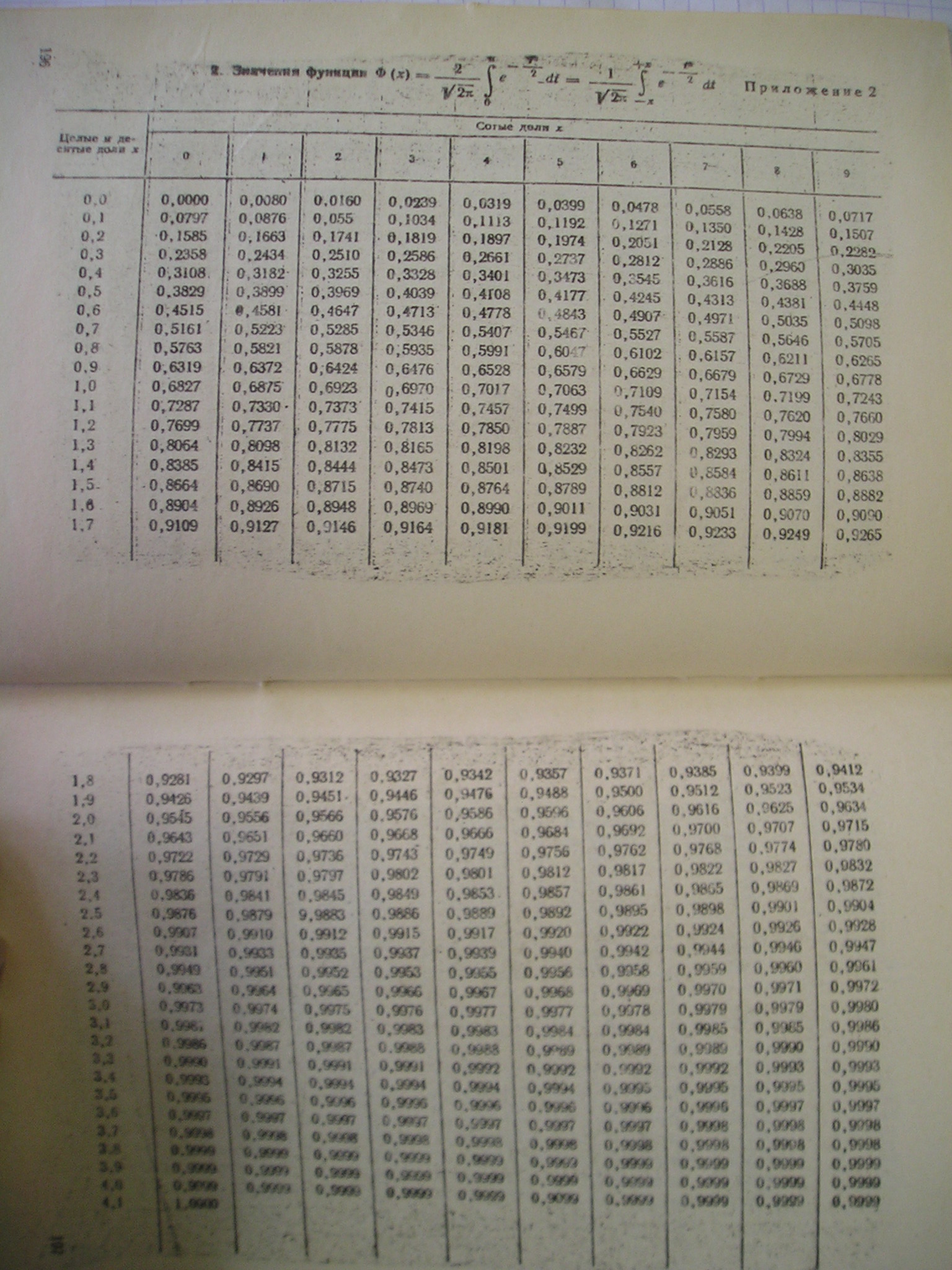 вероятностей таблица по теории